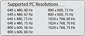 Supported PC resolutions