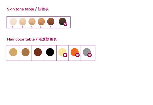 Tabla de tono de piel y color del vello de Philips Lumea