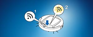 Locatie van de oranje Wi-Fi-LED in de Philips Wi-Fi SmartPro-robot
