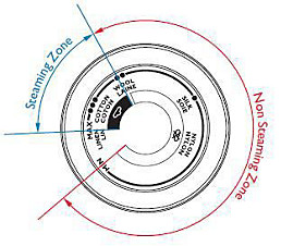 Philips iron steaming zone in the dial