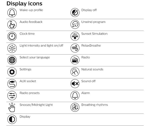 Overview of Philips Somneo icons