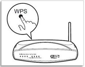Wie kann eine Verbindung vom Fernseher zum Internet hergestellt ...