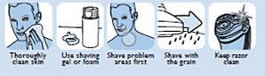 Para minimizar la irritación de la piel