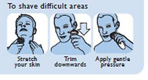Para afeitar las zonas difíciles