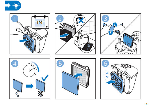 Cleaning the filters in Philips Vacuum without bag