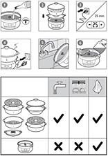 Como remover as impurezas do vaporizador Philips