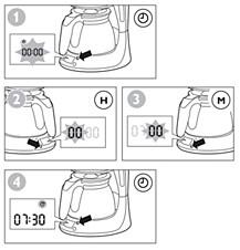 Ustawianie zegara programowanego na ekspresie do kawy firmy Philips
