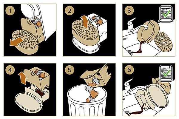 Comment nettoyer votre machine à café L'ORBarista