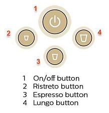 Présentation des boutons de recette de la machine L'ORBarista