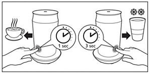 comment utiliser le mousseur à lait L'OR