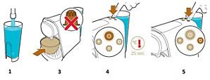 Instructions de rinçage de la machine à café L'ORBarista