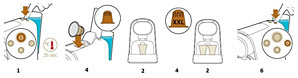 Instructions pour préparer un café simple ou double avec la machine à café L'ORBarista