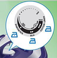 Steam settings of Philips Steam Iron