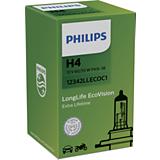 LongLife EcoVision