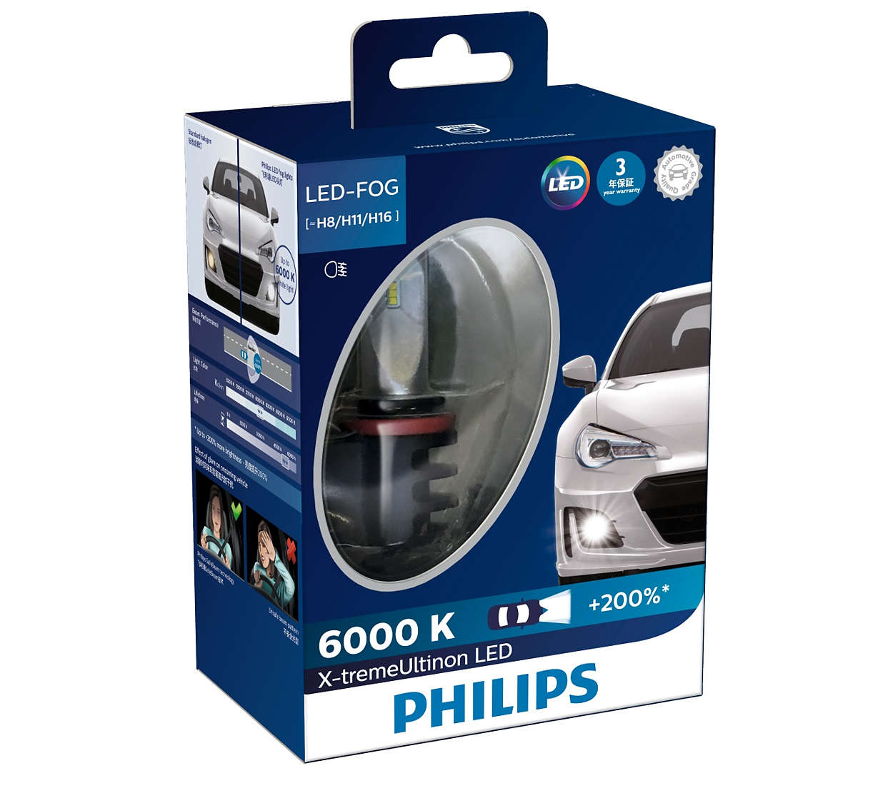 x treme ultinon led car fog light bulb 12834unix2 philips. Black Bedroom Furniture Sets. Home Design Ideas