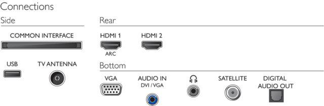 Philips 2020: 24PFS55x4/12 - Anschlüsse