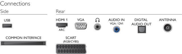 Philips 2014 - 5219 Series