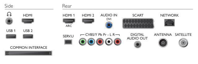Philips 2013: 5008, 5018, 5028 und 5038 Anschlüsse