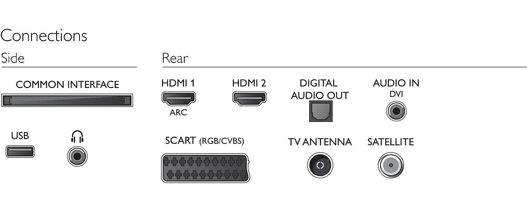 16ccb2019 Izuzetno tanki Full HD LED TV 32PFS4132/12 | Philips