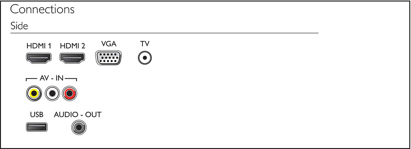 Philips 32 inch LED HD TV - Hitam (Model 32PHA4100)