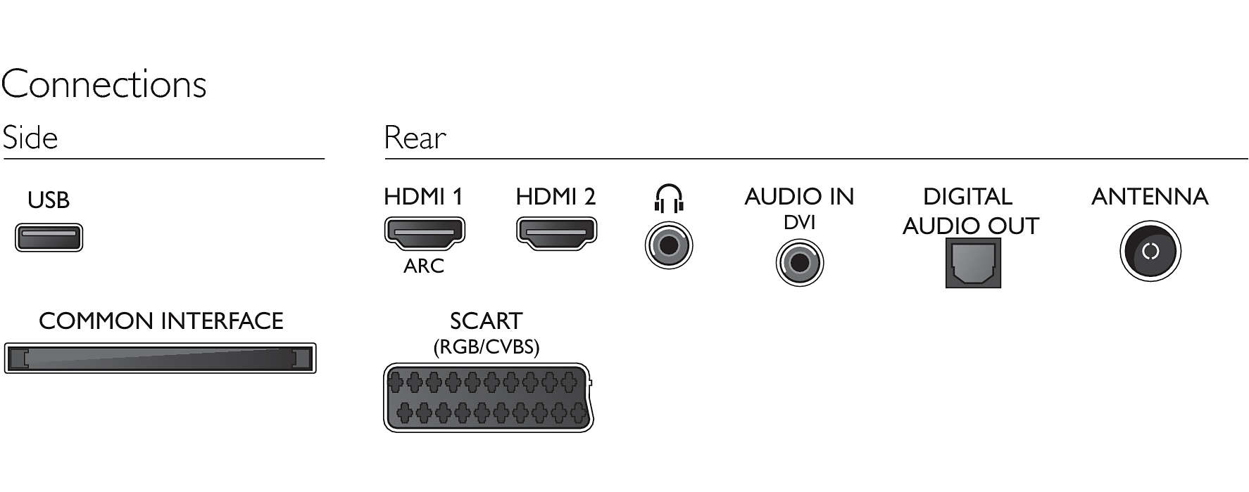 Full HD LED TV 40PFH4319 88  da074c61b000