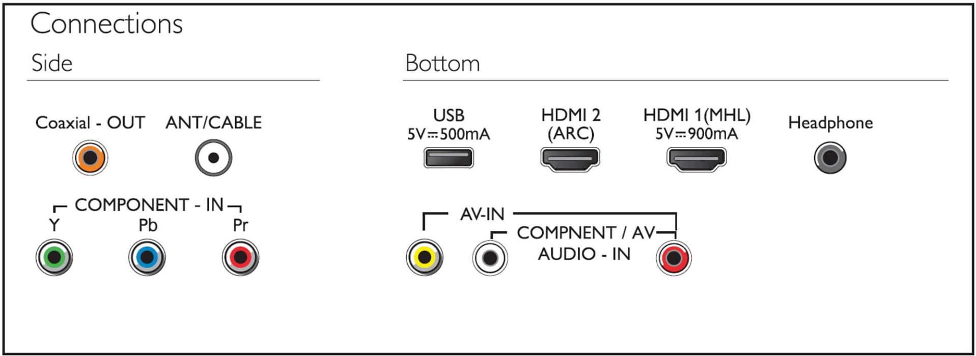 FHD LED TV 40PFT5583/67 | Philips