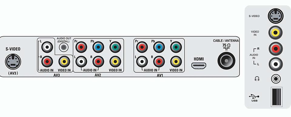 Digital Widescreen Flat Tv 42pf5321d 37 Philips