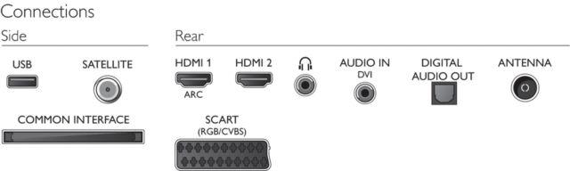 Philips 2014 - 5209 Series