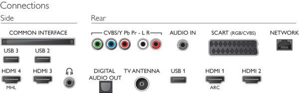 Philips 2016: 6101 Series (H-/T-Model)