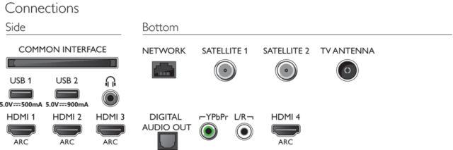 Philips 2019: OLED804/OLED854 - Anschlüsse