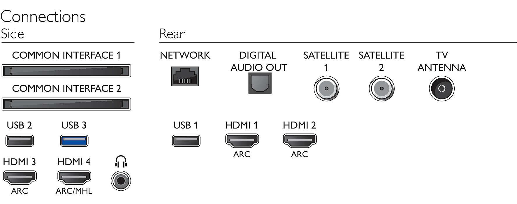 Razor Slim 4K UHD OLED Android TV 55POS901F 12   Philips 4c69f084feee