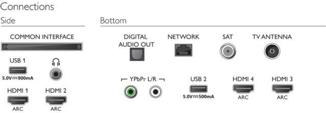 Philips 2019: 50PUS8204, 55PUS8204 und 65PUS8204 - Anschlüsse / Connections