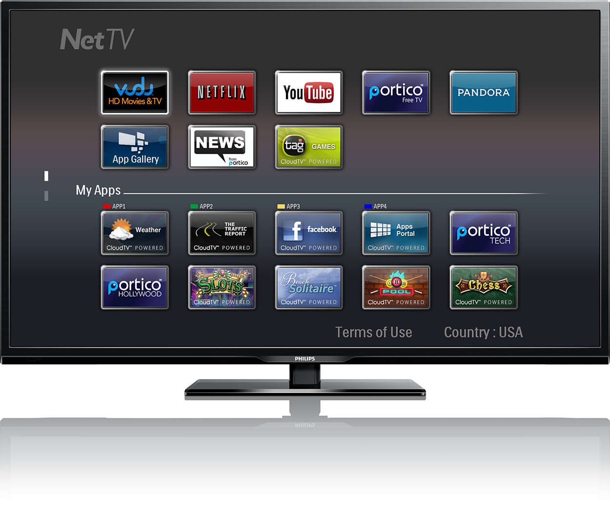 Téléviseur Smart
