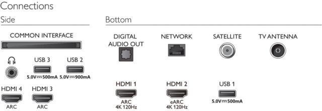 Philips TV 2021: OLED806/OLED856/OLED876 Anschlüsse