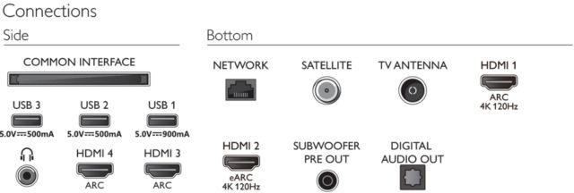 Philips TV 2021: OLED936 Anschlüsse