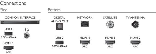 Philips 2020: LCD 8505, 8535, 8545, 8555 Anschlüsse