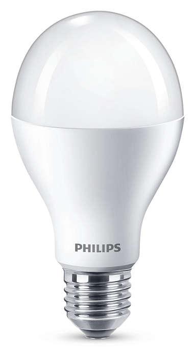 Ontworpen voor perfecte lichtkwaliteit