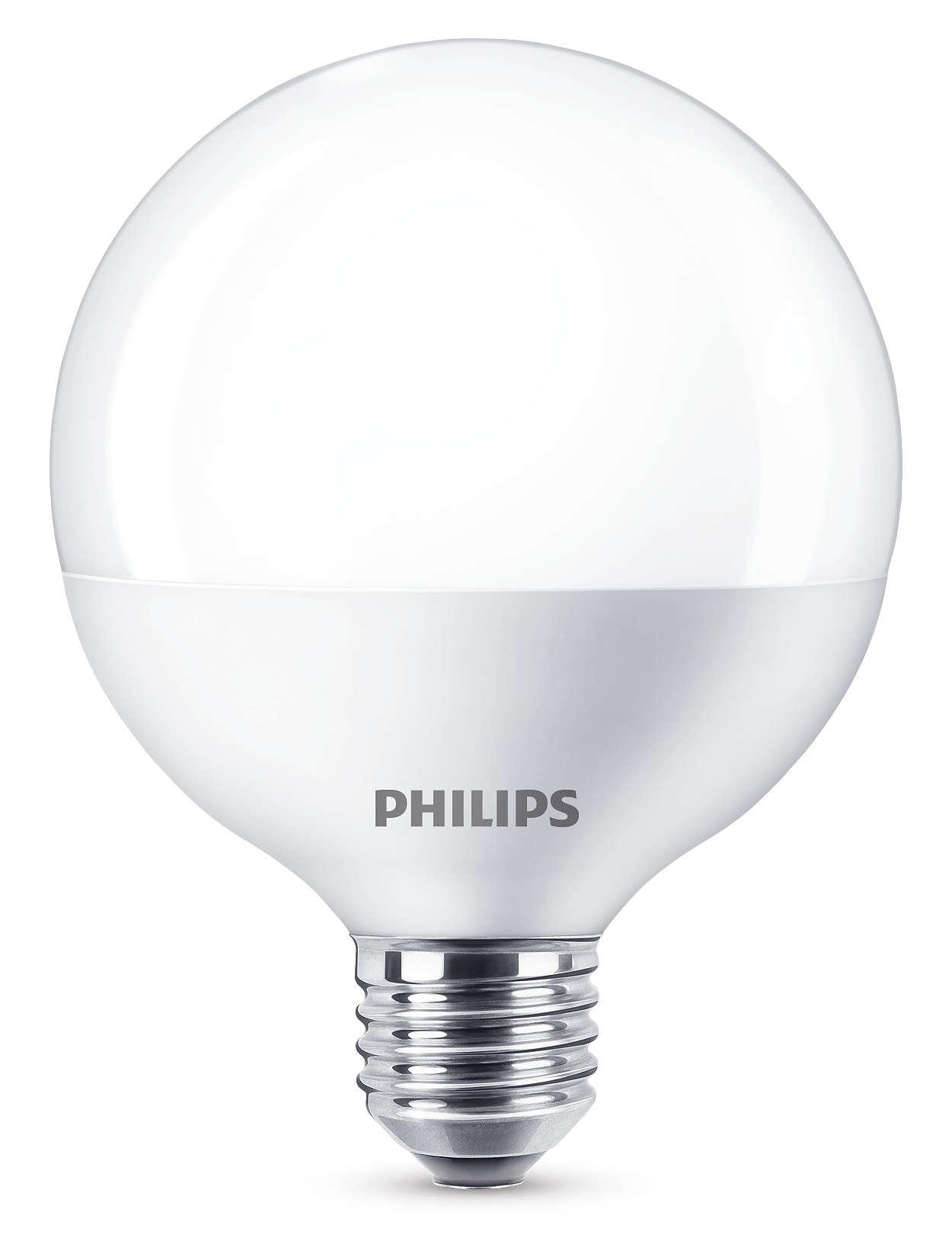 Varmhvitt lys, like god lyskvalitet