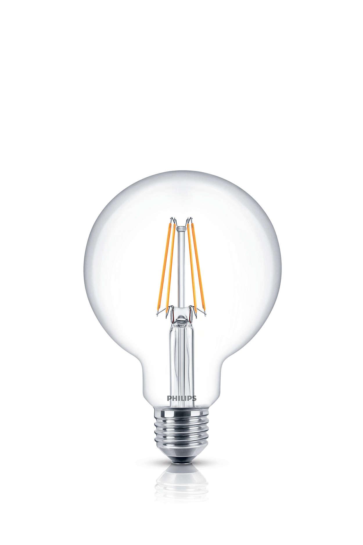 Los beneficios de la tecnología LED con un look vintage