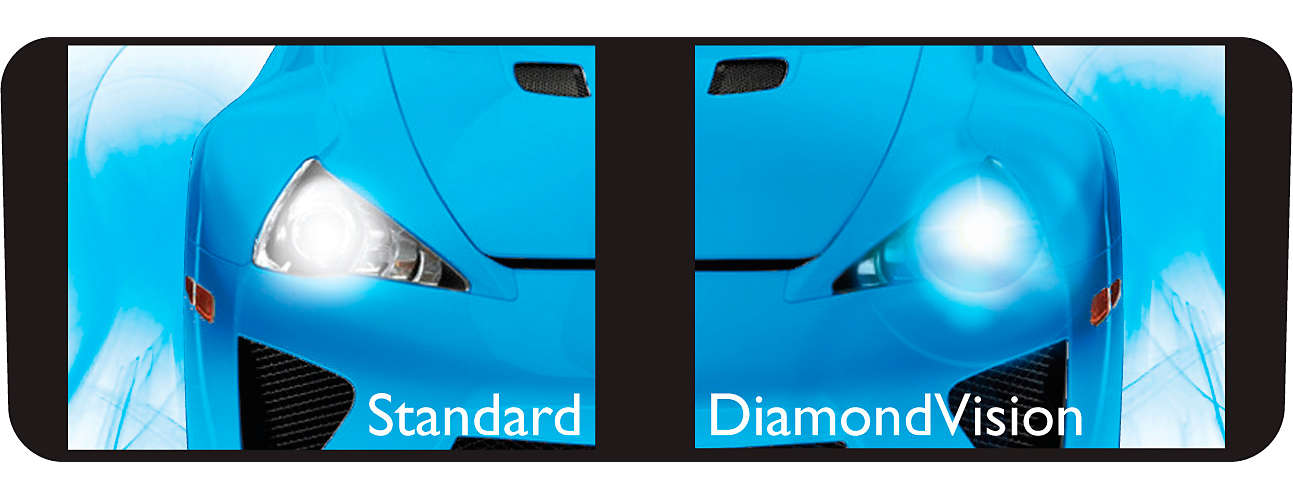 Chuyên bán đèn xe hơi Philips halogen tăng sáng và LED tăng sáng - 22