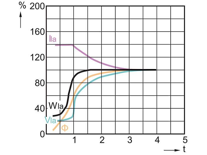 MHN-SA (P)SFC20-6, X830R XW