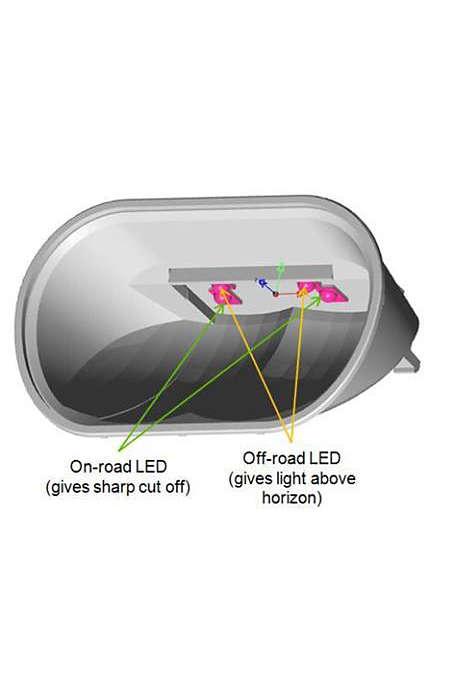 LED Bike lights ActiveRide AR800DBX1 | Philips