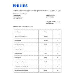 Energieffektivitetsdata