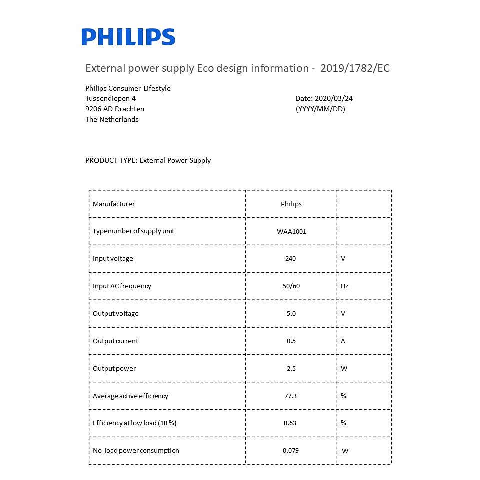 Datos de eficiencia energética
