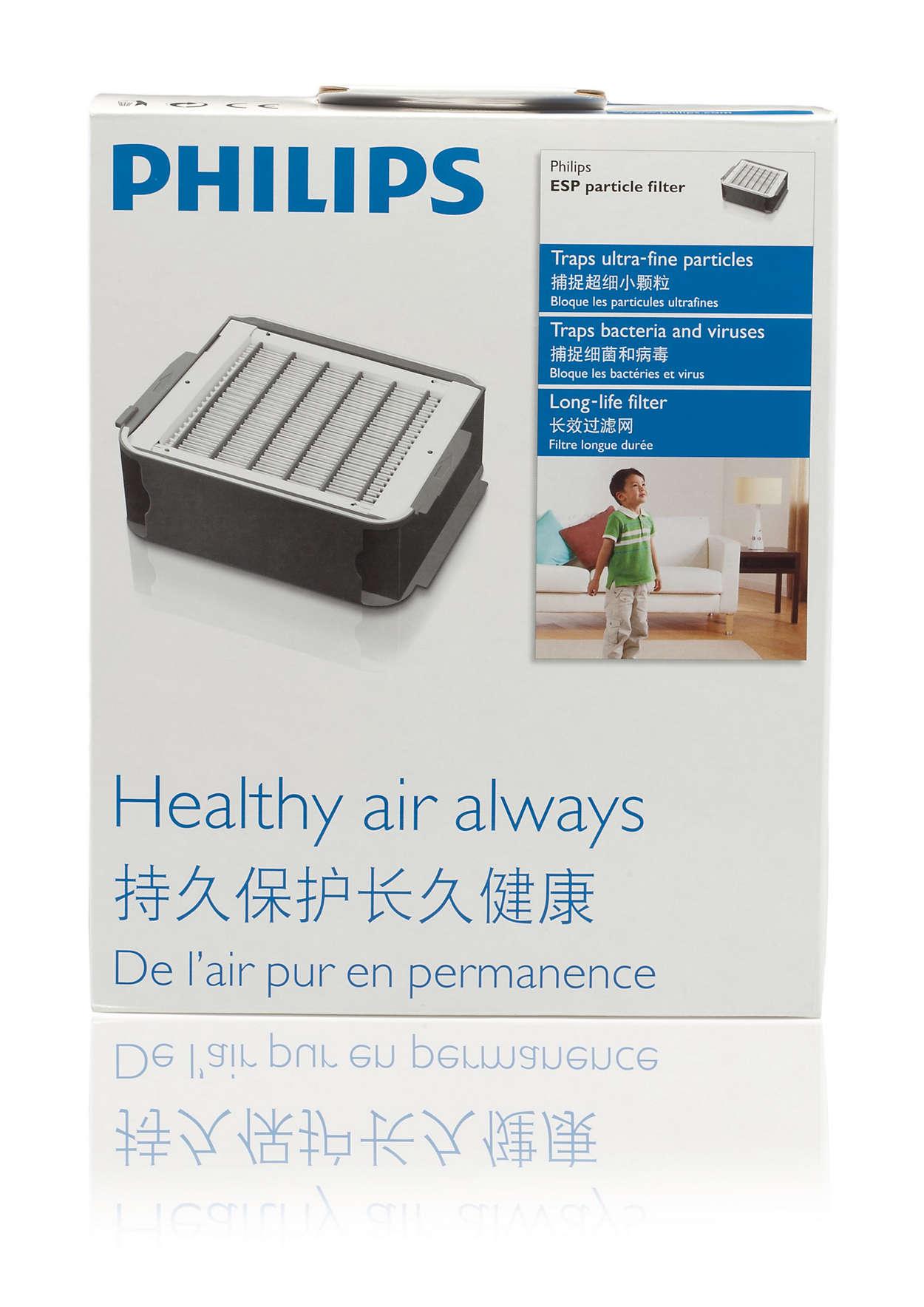 Filter till luftrenare