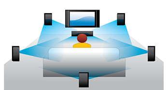 Gelişmiş 6.1 surround ses için Dolby Dijital EX