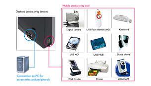 USB-poort voor een eenvoudige aansluiting van randapparatuur
