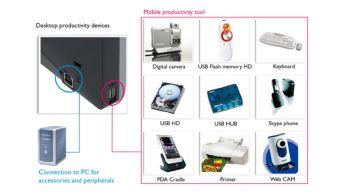 Port USB pro pohodlné připojování periferních zařízení