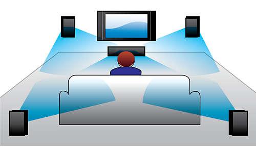 Dolby Digital voor de ultieme filmervaring