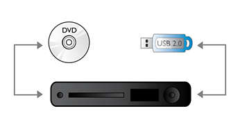Easy file transfer between HDD, DVD and high speed USB 2.0